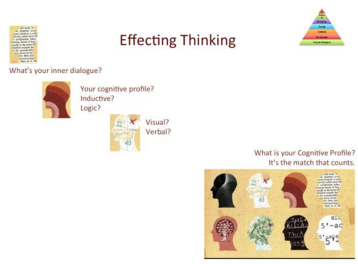 Carol-Kauffman-The-PERFECT-Scan-Effective-Thinking-level