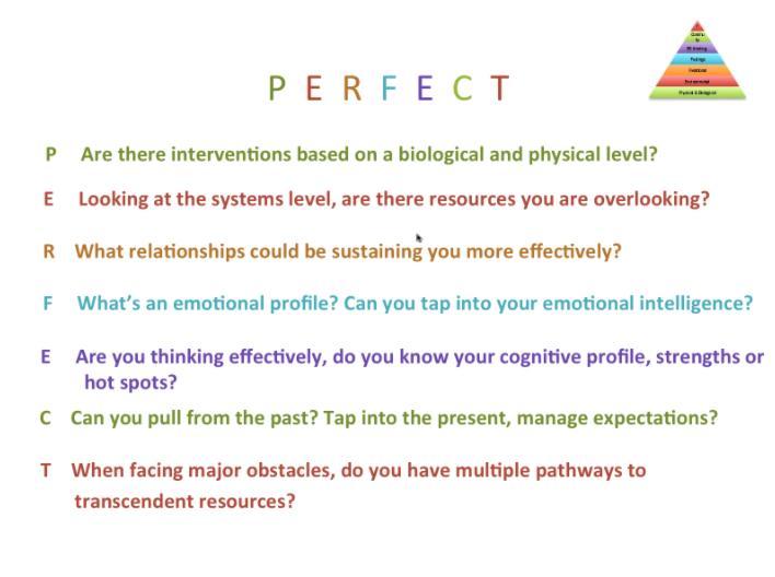 Carol-Kauffman-The-PERFECT-Scan-levels-list