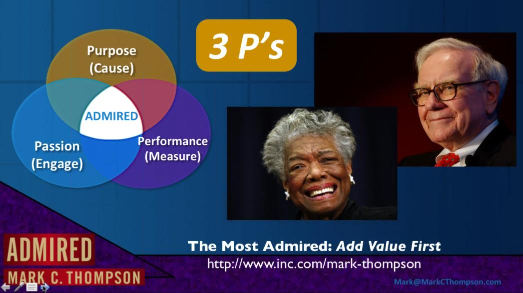 Mark-Thompson-WBECS-2015-como-ser-la-persona-mas-admirada-de-tu-equipo-17